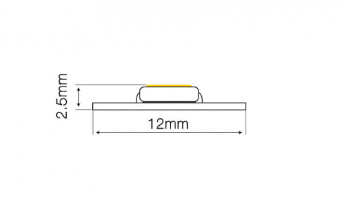 LED line® strip 300 SMD5060 12V RGBW 2700K